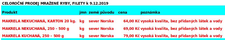 CELOROČNÍ PRODEJ MRAŽENÉ RYBY, FILETY k 9.12.2019
